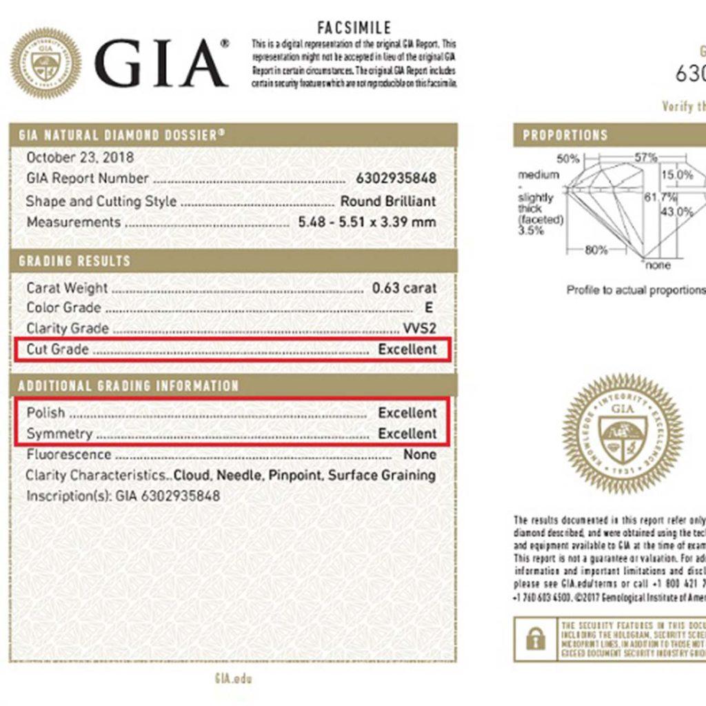 Un certificato del diamante del centro gemmologico GIA, triplo excellent